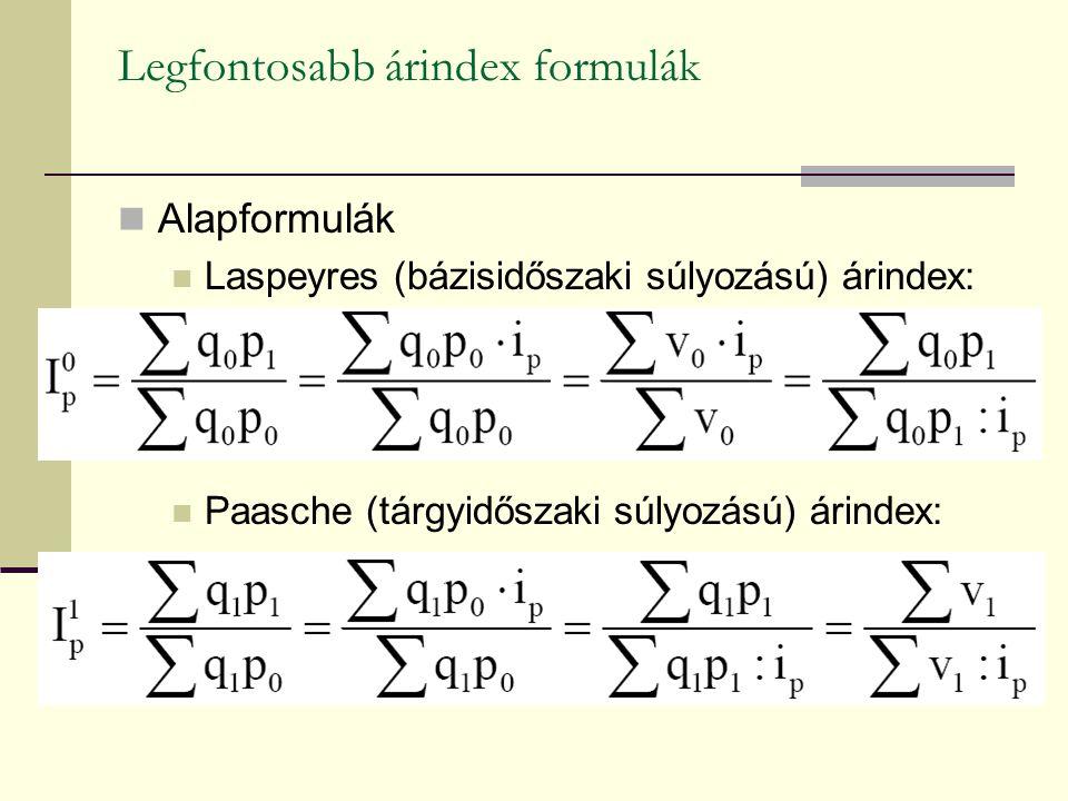 Legfontosabb árindex formulák Alapformulák Laspeyres (bázisidőszaki súlyozású) árindex: Paasche (tárgyidőszaki súlyozású) árindex: