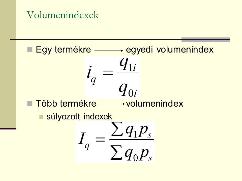 Volumenindexek Egy termékre egyedi volumenindex Több termékre volumenindex súlyozott indexek