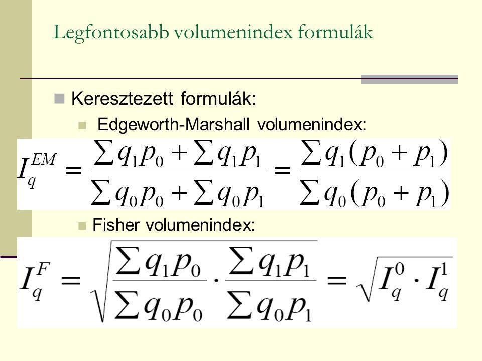 Legfontosabb volumenindex formulák Keresztezett formulák: Edgeworth-Marshall volumenindex: Fisher volumenindex: