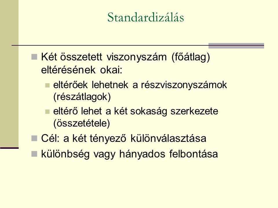 Standardizálás Két összetett viszonyszám (főátlag) eltérésének okai: eltérőek lehetnek a részviszonyszámok (részátlagok) eltérő lehet a két sokaság sz