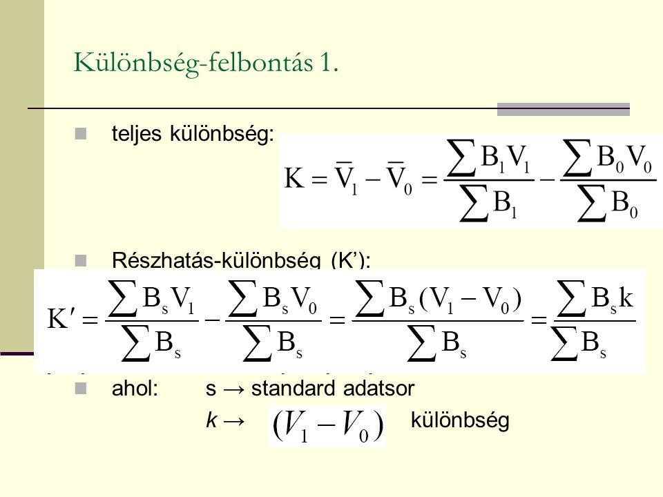 Különbség-felbontás 1. teljes különbség: Részhatás-különbség (K'): ahol: s → standard adatsor k → különbség