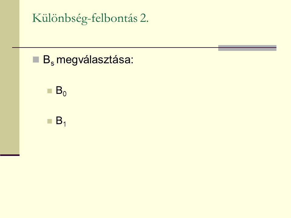 Különbség-felbontás 2. B s megválasztása: B 0 B 1