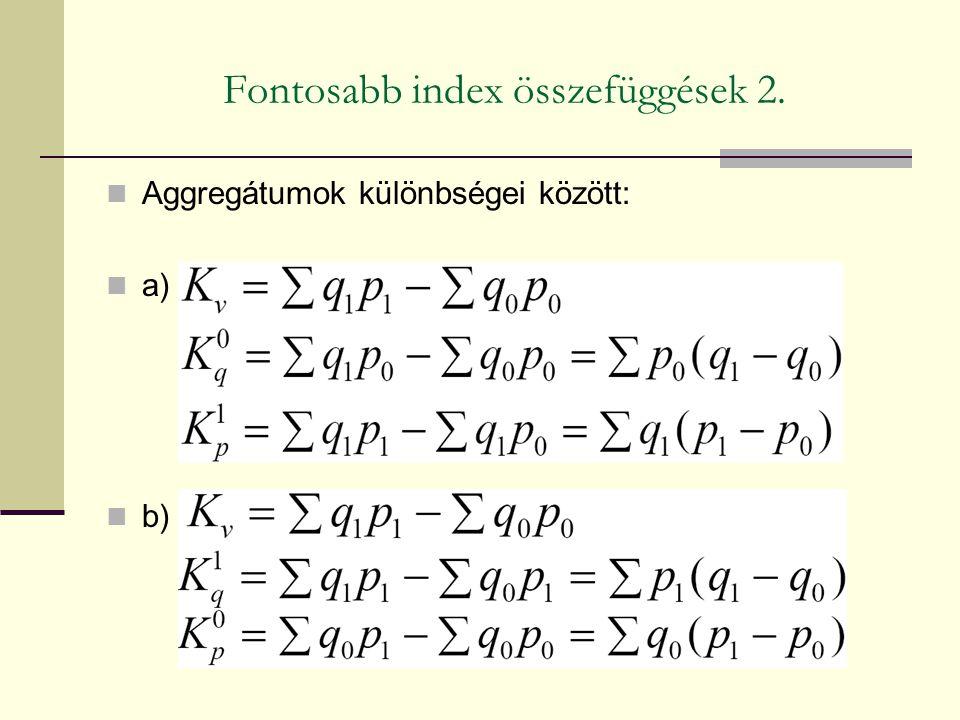 Fontosabb index összefüggések 2. Aggregátumok különbségei között: a) b)