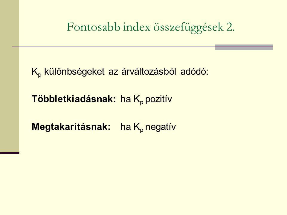 Fontosabb index összefüggések 2.