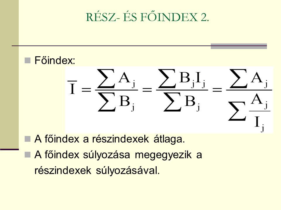RÉSZ- ÉS FŐINDEX 2. Főindex: A főindex a részindexek átlaga. A főindex súlyozása megegyezik a részindexek súlyozásával.