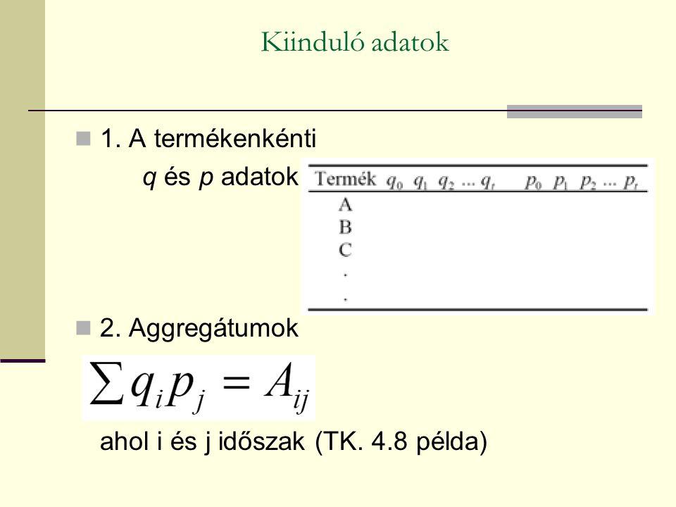Kiinduló adatok 1. A termékenkénti q és p adatok 2. Aggregátumok ahol i és j időszak (TK. 4.8 példa)