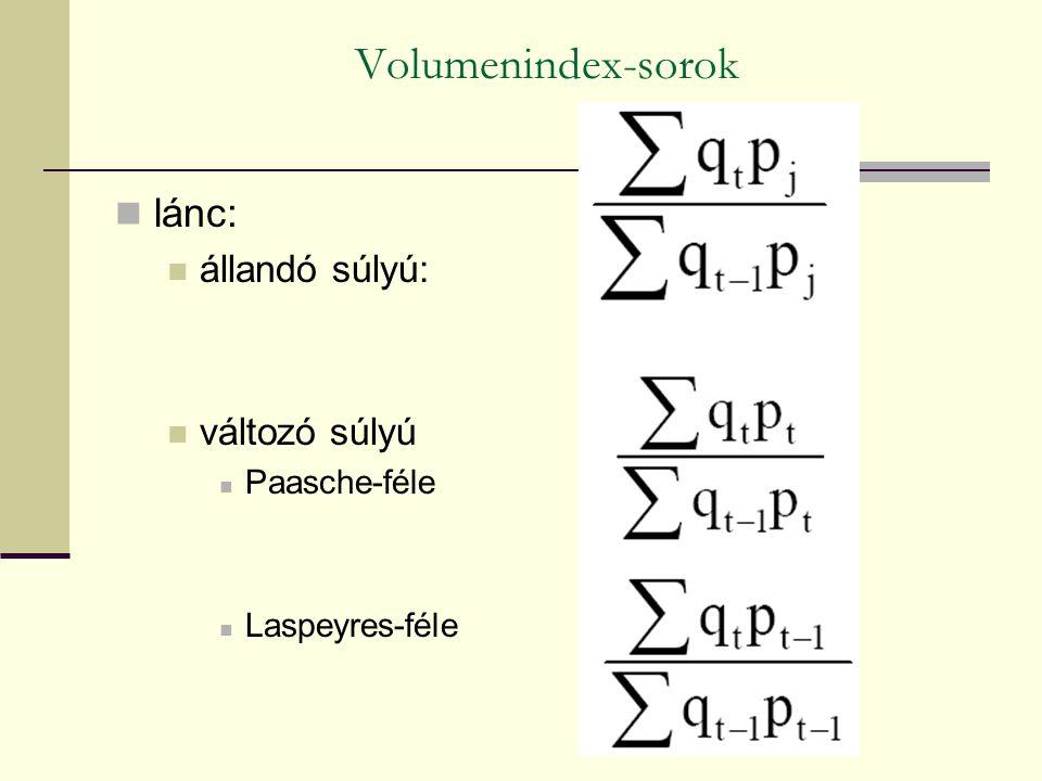 Volumenindex-sorok lánc: állandó súlyú: változó súlyú Paasche-féle Laspeyres-féle