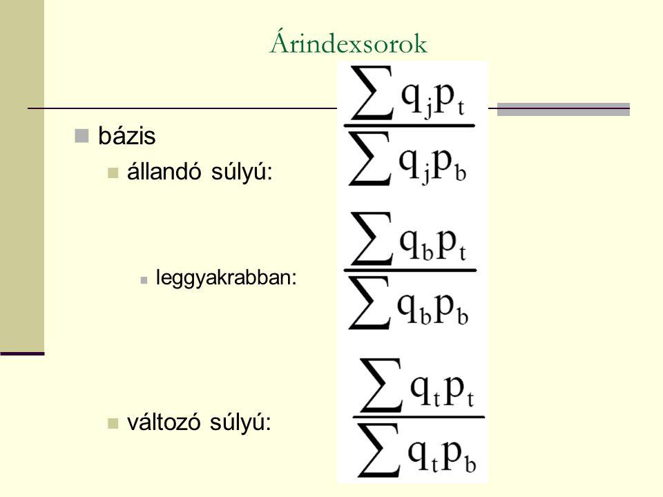 Árindexsorok bázis állandó súlyú: leggyakrabban: változó súlyú: