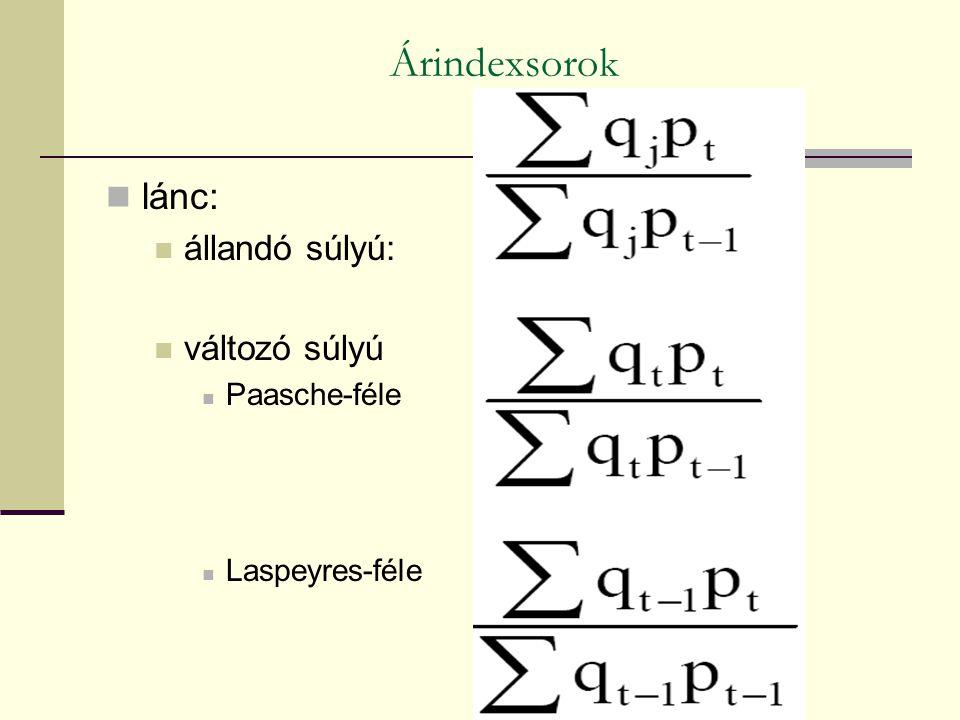Árindexsorok lánc: állandó súlyú: változó súlyú Paasche-féle Laspeyres-féle