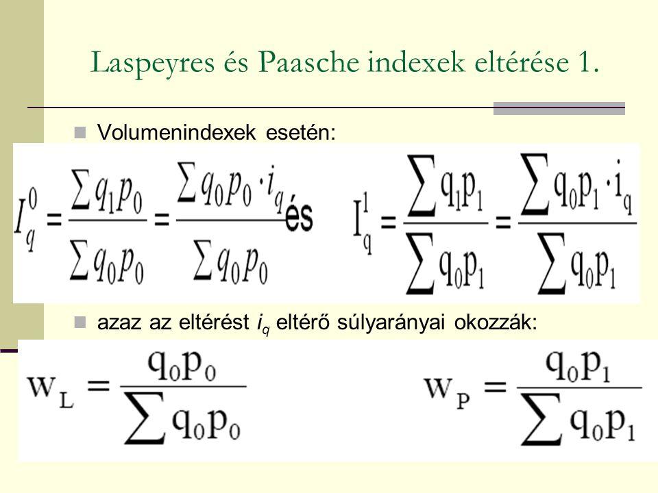 Laspeyres és Paasche indexek eltérése 1. Volumenindexek esetén: azaz az eltérést i q eltérő súlyarányai okozzák: