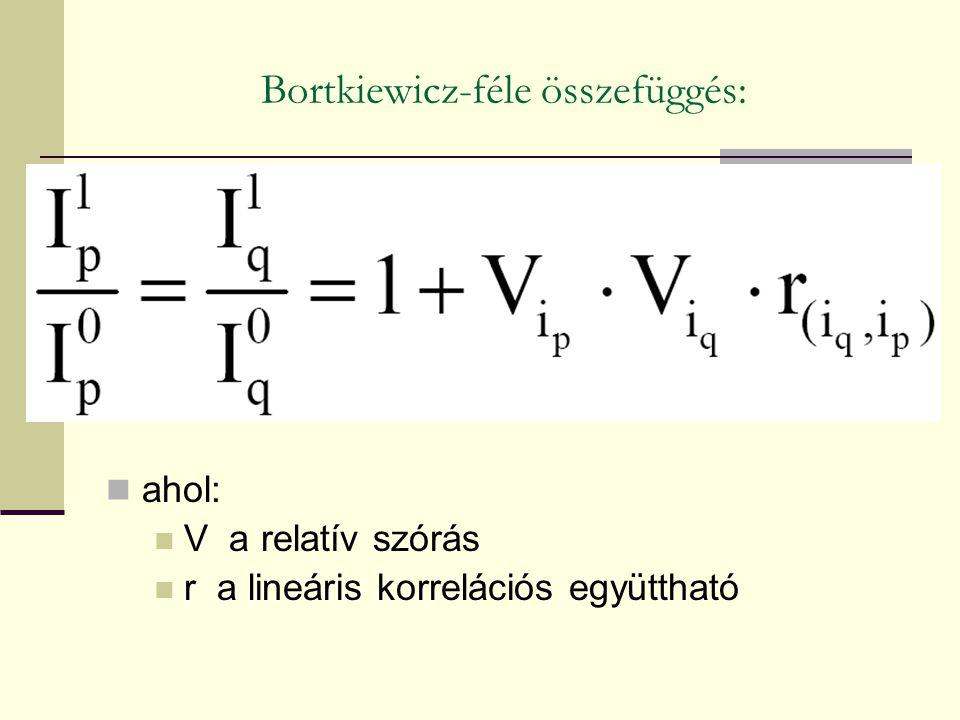Bortkiewicz-féle összefüggés: ahol: V a relatív szórás r a lineáris korrelációs együttható