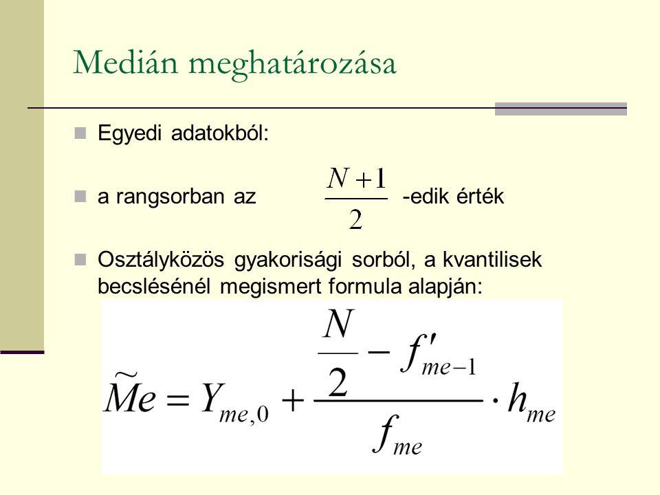 Medián meghatározása Egyedi adatokból: a rangsorban az -edik érték Osztályközös gyakorisági sorból, a kvantilisek becslésénél megismert formula alapján: