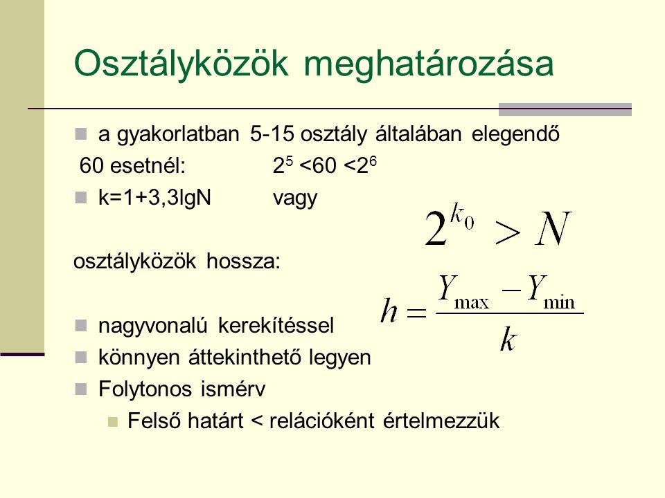 Osztályközök meghatározása a gyakorlatban 5-15 osztály általában elegendő 60 esetnél: 2 5 <60 <2 6 k=1+3,3lgN vagy osztályközök hossza: nagyvonalú kerekítéssel könnyen áttekinthető legyen Folytonos ismérv Felső határt < relációként értelmezzük