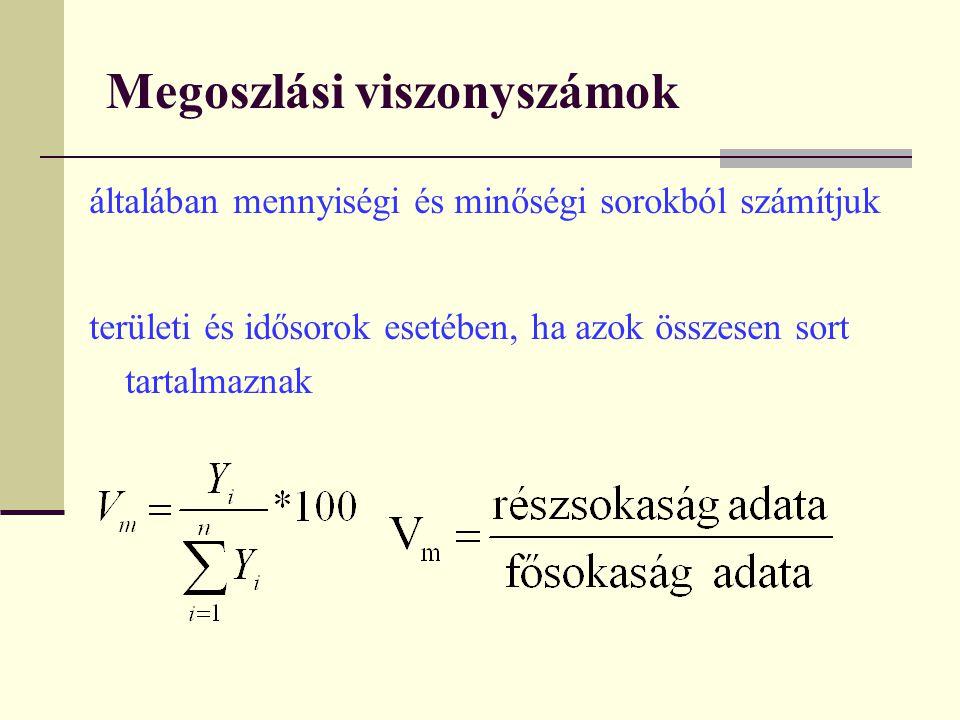 Megoszlási viszonyszámok általában mennyiségi és minőségi sorokból számítjuk területi és idősorok esetében, ha azok összesen sort tartalmaznak