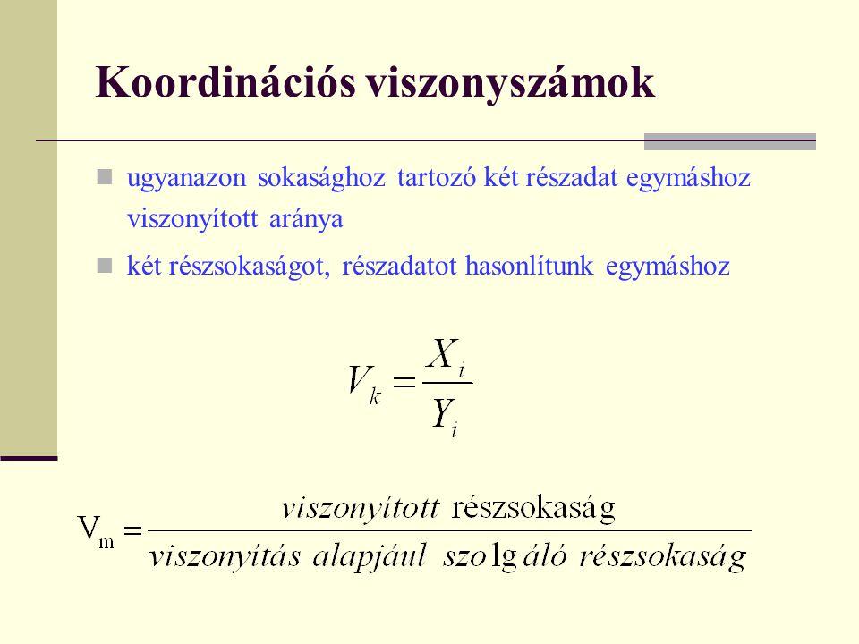 Koordinációs viszonyszámok ugyanazon sokasághoz tartozó két részadat egymáshoz viszonyított aránya két részsokaságot, részadatot hasonlítunk egymáshoz