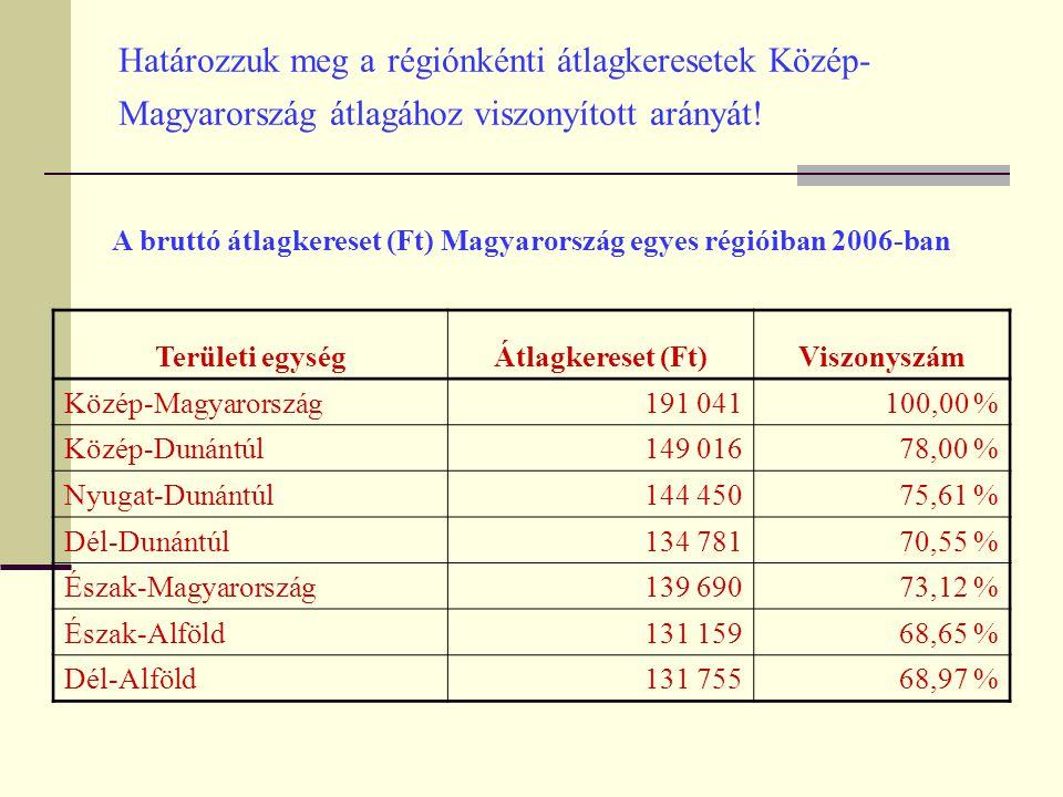 Határozzuk meg a régiónkénti átlagkeresetek Közép- Magyarország átlagához viszonyított arányát! A bruttó átlagkereset (Ft) Magyarország egyes régióiba