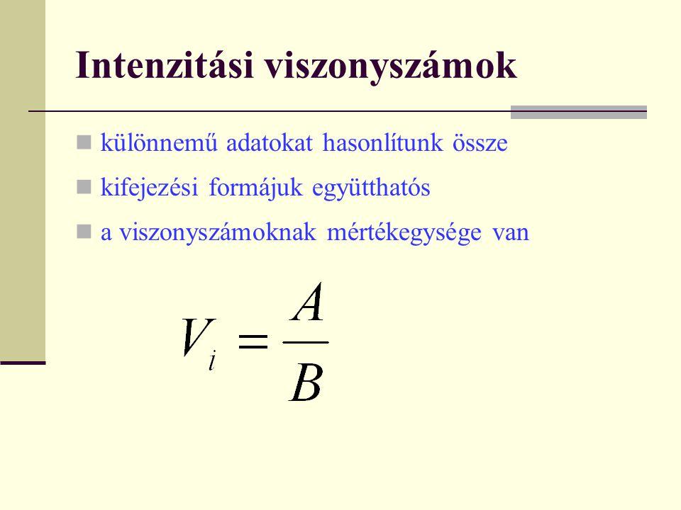 Intenzitási viszonyszámok különnemű adatokat hasonlítunk össze kifejezési formájuk együtthatós a viszonyszámoknak mértékegysége van