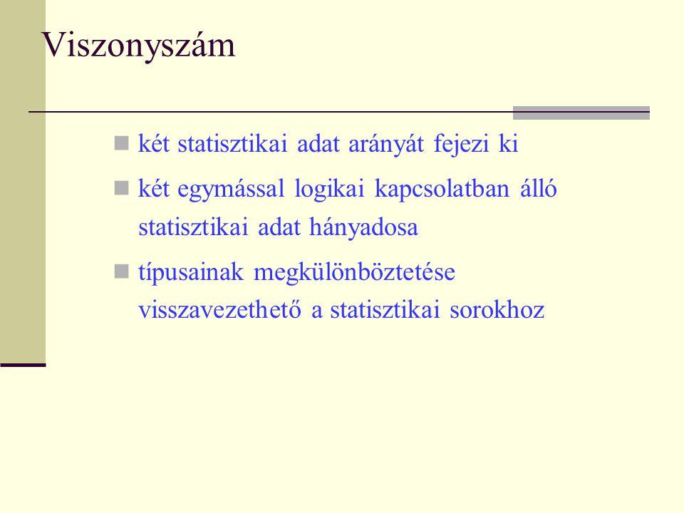 Viszonyszám két statisztikai adat arányát fejezi ki két egymással logikai kapcsolatban álló statisztikai adat hányadosa típusainak megkülönböztetése v
