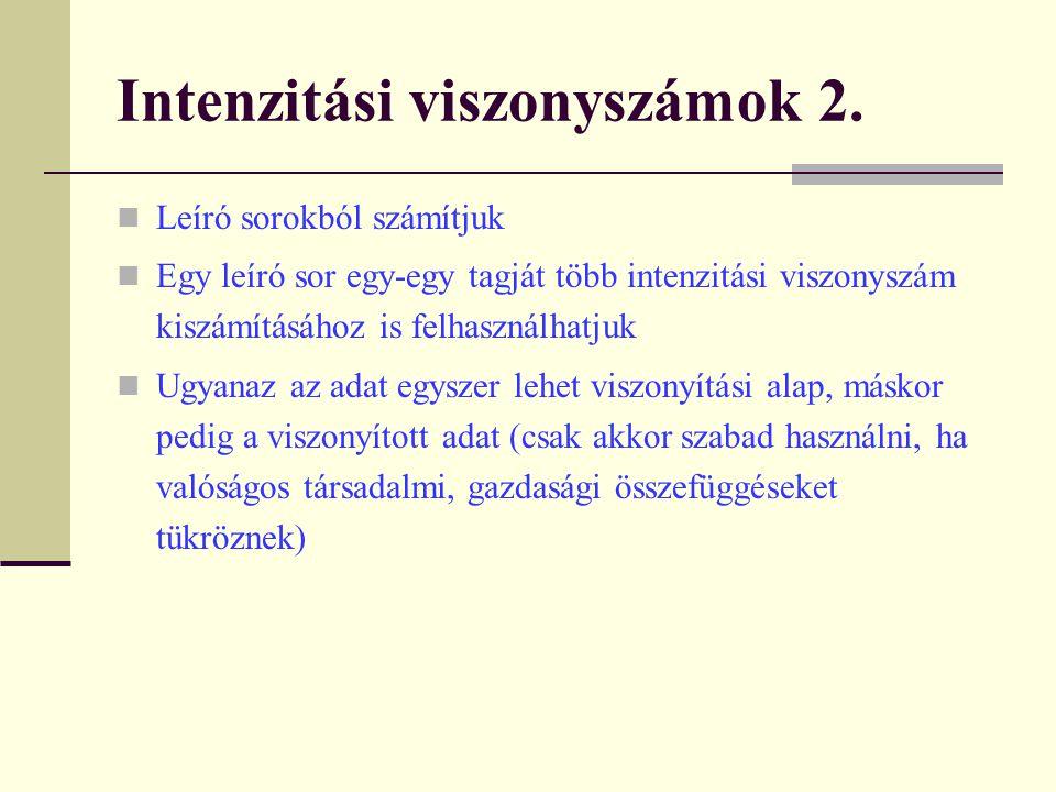 Intenzitási viszonyszámok 2. Leíró sorokból számítjuk Egy leíró sor egy-egy tagját több intenzitási viszonyszám kiszámításához is felhasználhatjuk Ugy