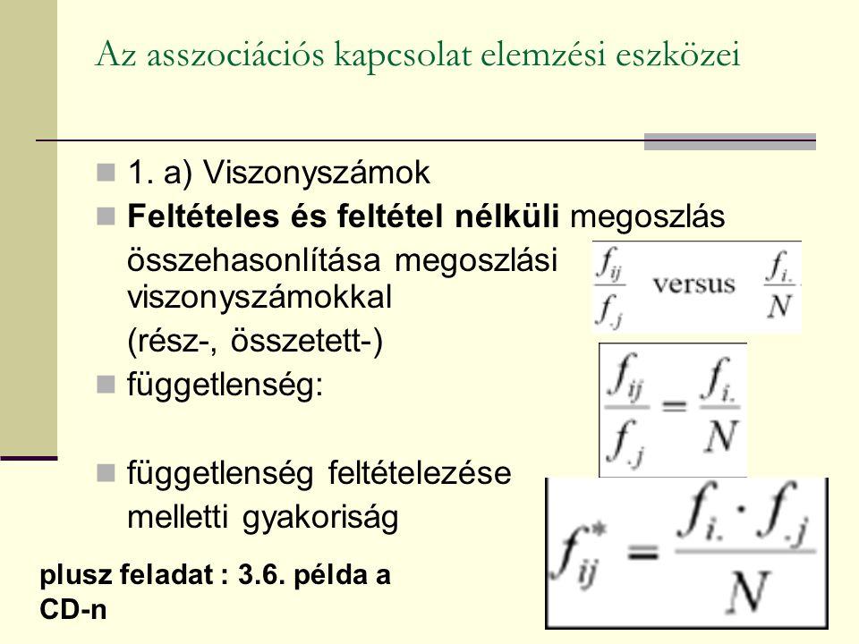 Az asszociációs kapcsolat elemzési eszközei 1. a) Viszonyszámok Feltételes és feltétel nélküli megoszlás összehasonlítása megoszlási viszonyszámokkal