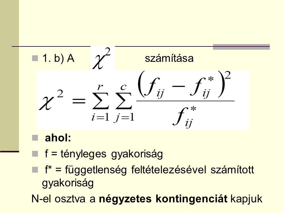1. b) A számítása ahol: f = tényleges gyakoriság f* = függetlenség feltételezésével számított gyakoriság N-el osztva a négyzetes kontingenciát kapjuk