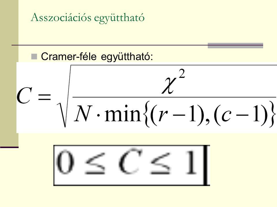 Asszociációs együttható Cramer-féle együttható: