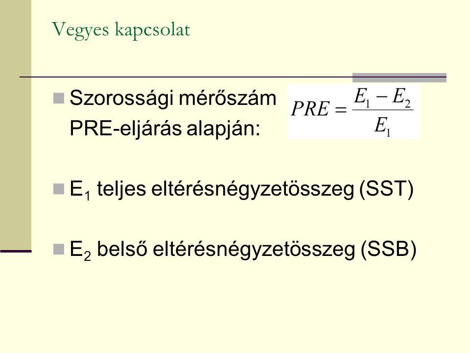 Vegyes kapcsolat Szorossági mérőszám PRE-eljárás alapján: E 1 teljes eltérésnégyzetösszeg (SST) E 2 belső eltérésnégyzetösszeg (SSB)