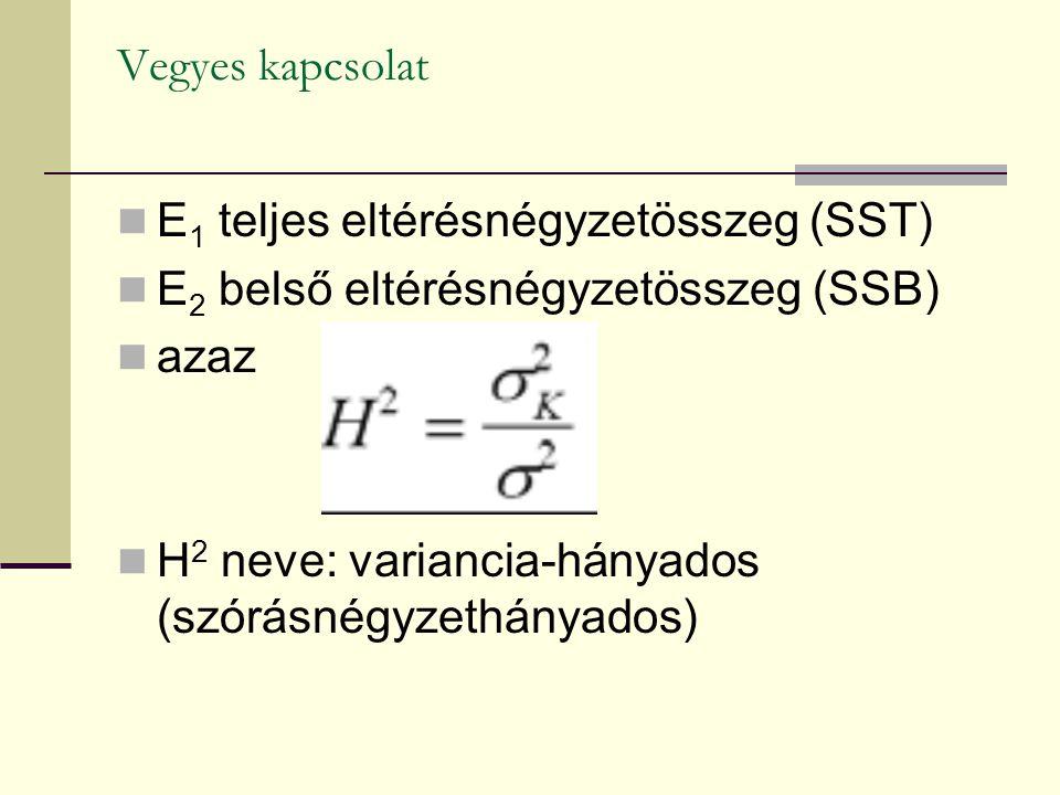 Vegyes kapcsolat E 1 teljes eltérésnégyzetösszeg (SST) E 2 belső eltérésnégyzetösszeg (SSB) azaz H 2 neve: variancia-hányados (szórásnégyzethányados)