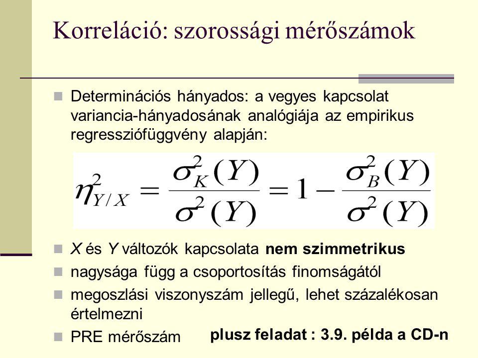 Korreláció: szorossági mérőszámok Determinációs hányados: a vegyes kapcsolat variancia-hányadosának analógiája az empirikus regressziófüggvény alapján