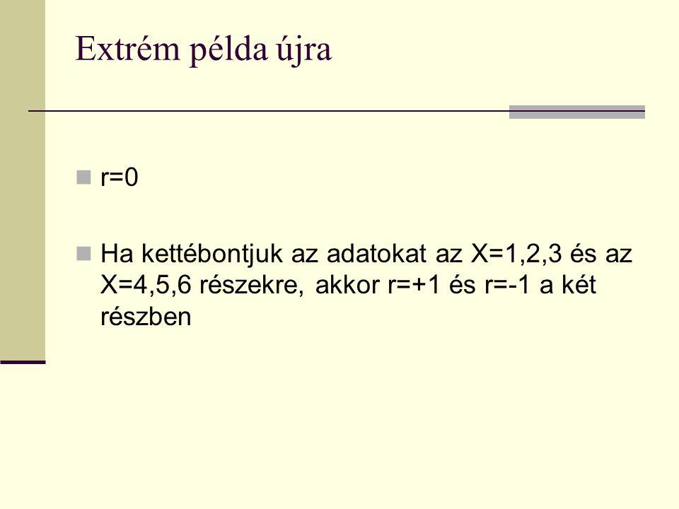 Extrém példa újra r=0 Ha kettébontjuk az adatokat az X=1,2,3 és az X=4,5,6 részekre, akkor r=+1 és r=-1 a két részben