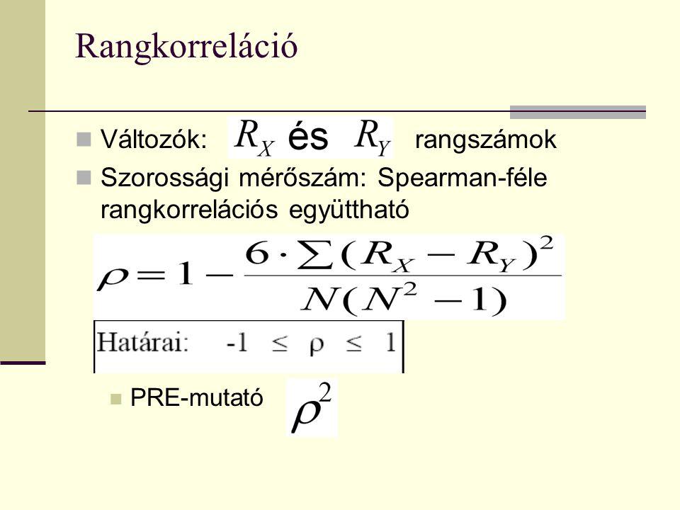Rangkorreláció Változók: rangszámok Szorossági mérőszám: Spearman-féle rangkorrelációs együttható PRE-mutató