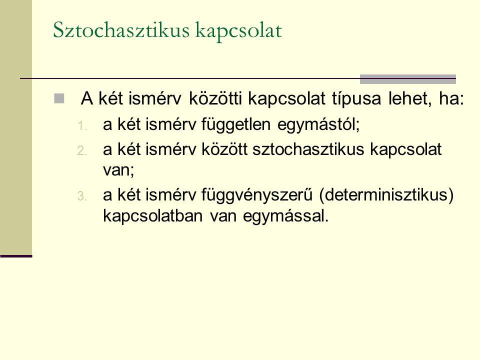 Sztochasztikus kapcsolat A két ismérv közötti kapcsolat típusa lehet, ha: 1. a két ismérv független egymástól; 2. a két ismérv között sztochasztikus k