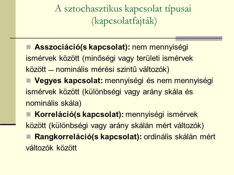 A sztochasztikus kapcsolat típusai (kapcsolatfajták) Asszociáció(s kapcsolat): nem mennyiségi ismérvek között (minőségi vagy területi ismérvek között