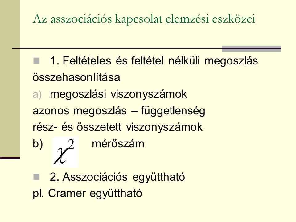 Az asszociációs kapcsolat elemzési eszközei 1. Feltételes és feltétel nélküli megoszlás összehasonlítása a) megoszlási viszonyszámok azonos megoszlás