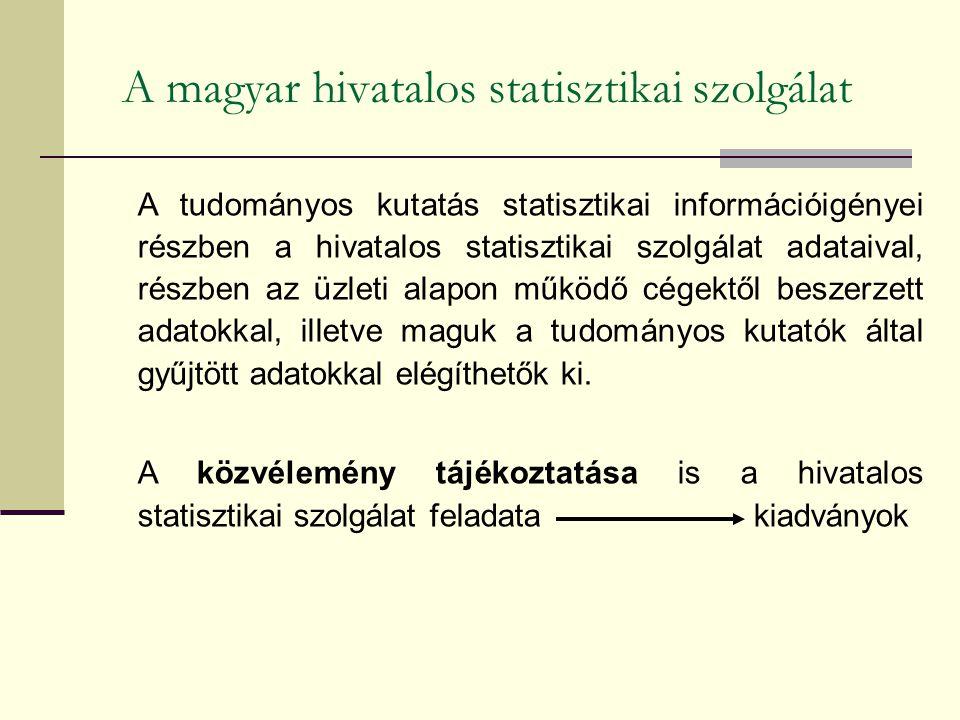 A magyar hivatalos statisztikai szolgálat A tudományos kutatás statisztikai információigényei részben a hivatalos statisztikai szolgálat adataival, részben az üzleti alapon működő cégektől beszerzett adatokkal, illetve maguk a tudományos kutatók által gyűjtött adatokkal elégíthetők ki.