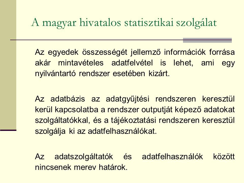 A magyar hivatalos statisztikai szolgálat Az egyedek összességét jellemző információk forrása akár mintavételes adatfelvétel is lehet, ami egy nyilvántartó rendszer esetében kizárt.