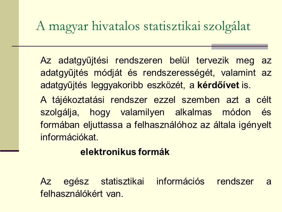 A magyar hivatalos statisztikai szolgálat Az adatgyűjtési rendszeren belül tervezik meg az adatgyűjtés módját és rendszerességét, valamint az adatgyűj