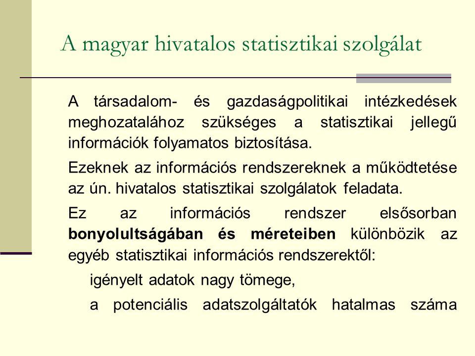 A magyar hivatalos statisztikai szolgálat A társadalom- és gazdaságpolitikai intézkedések meghozatalához szükséges a statisztikai jellegű információk folyamatos biztosítása.