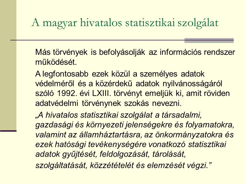 A magyar hivatalos statisztikai szolgálat Más törvények is befolyásolják az információs rendszer működését. A legfontosabb ezek közül a személyes adat