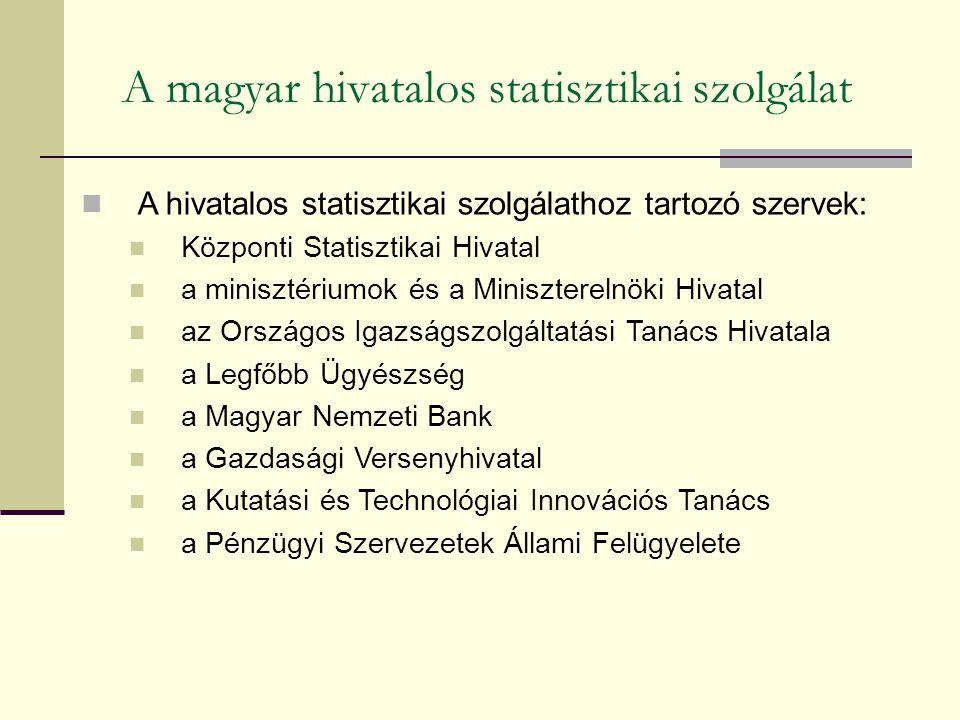 A magyar hivatalos statisztikai szolgálat A hivatalos statisztikai szolgálathoz tartozó szervek: Központi Statisztikai Hivatal a minisztériumok és a M