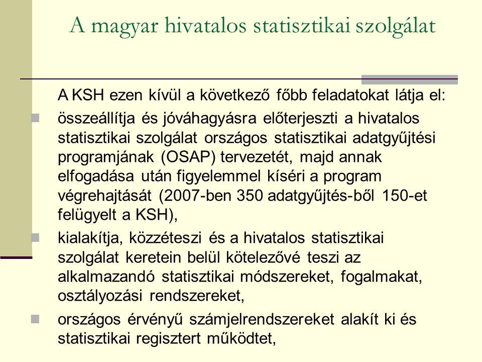 A magyar hivatalos statisztikai szolgálat A KSH ezen kívül a következő főbb feladatokat látja el: összeállítja és jóváhagyásra előterjeszti a hivatalo