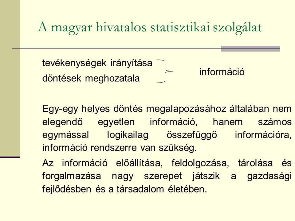 A magyar hivatalos statisztikai szolgálat tevékenységek irányítása döntések meghozatala Egy-egy helyes döntés megalapozásához általában nem elegendő egyetlen információ, hanem számos egymással logikailag összefüggő információra, információ rendszerre van szükség.