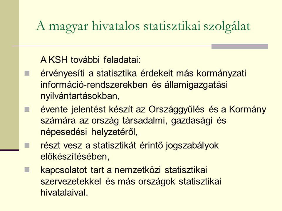 A magyar hivatalos statisztikai szolgálat A KSH további feladatai: érvényesíti a statisztika érdekeit más kormányzati információ-rendszerekben és államigazgatási nyilvántartásokban, évente jelentést készít az Országgyűlés és a Kormány számára az ország társadalmi, gazdasági és népesedési helyzetéről, részt vesz a statisztikát érintő jogszabályok előkészítésében, kapcsolatot tart a nemzetközi statisztikai szervezetekkel és más országok statisztikai hivatalaival.