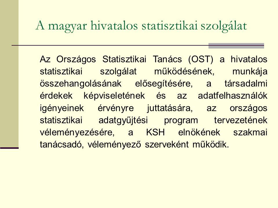 A magyar hivatalos statisztikai szolgálat Az Országos Statisztikai Tanács (OST) a hivatalos statisztikai szolgálat működésének, munkája összehangolásának elősegítésére, a társadalmi érdekek képviseletének és az adatfelhasználók igényeinek érvényre juttatására, az országos statisztikai adatgyűjtési program tervezetének véleményezésére, a KSH elnökének szakmai tanácsadó, véleményező szerveként működik.