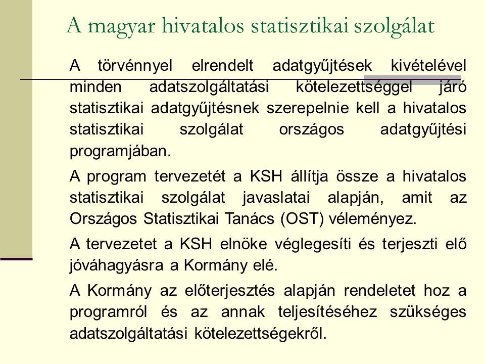 A magyar hivatalos statisztikai szolgálat A törvénnyel elrendelt adatgyűjtések kivételével minden adatszolgáltatási kötelezettséggel járó statisztikai adatgyűjtésnek szerepelnie kell a hivatalos statisztikai szolgálat országos adatgyűjtési programjában.