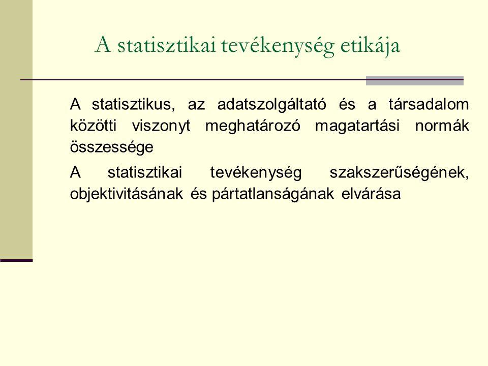 A statisztikai tevékenység etikája A statisztikus, az adatszolgáltató és a társadalom közötti viszonyt meghatározó magatartási normák összessége A statisztikai tevékenység szakszerűségének, objektivitásának és pártatlanságának elvárása