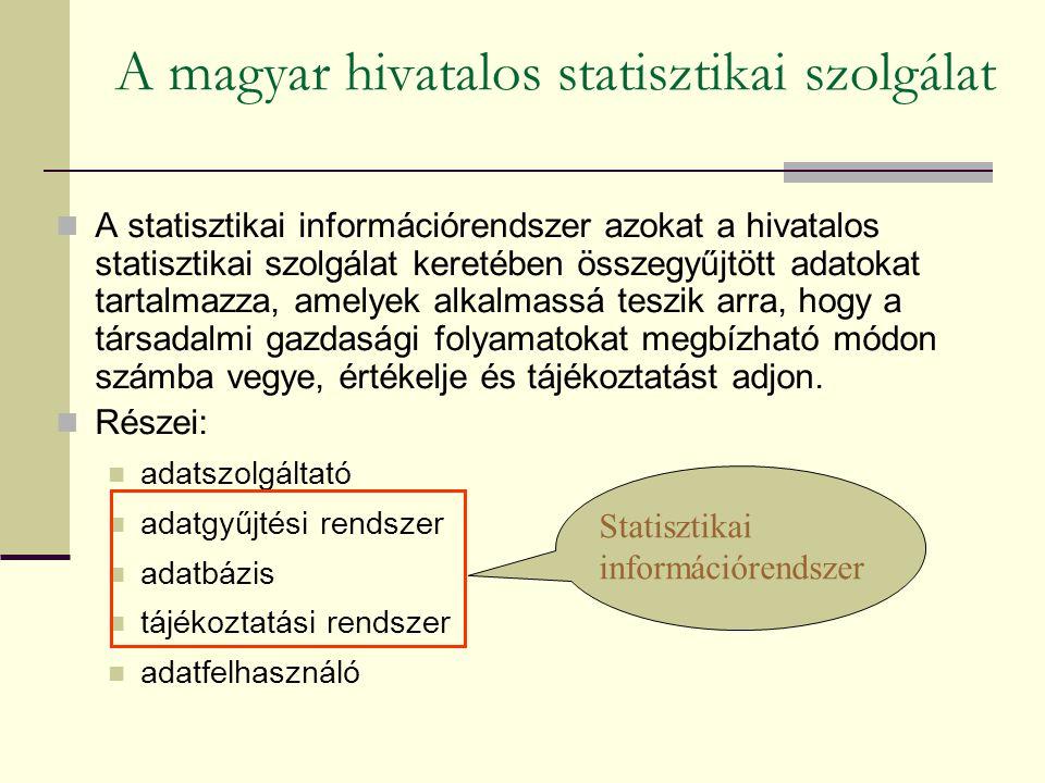 A magyar hivatalos statisztikai szolgálat A statisztikai információrendszer azokat a hivatalos statisztikai szolgálat keretében összegyűjtött adatokat tartalmazza, amelyek alkalmassá teszik arra, hogy a társadalmi gazdasági folyamatokat megbízható módon számba vegye, értékelje és tájékoztatást adjon.