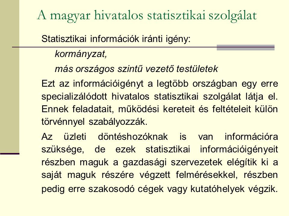 A magyar hivatalos statisztikai szolgálat Statisztikai információk iránti igény: kormányzat, más országos szintű vezető testületek Ezt az információigényt a legtöbb országban egy erre specializálódott hivatalos statisztikai szolgálat látja el.