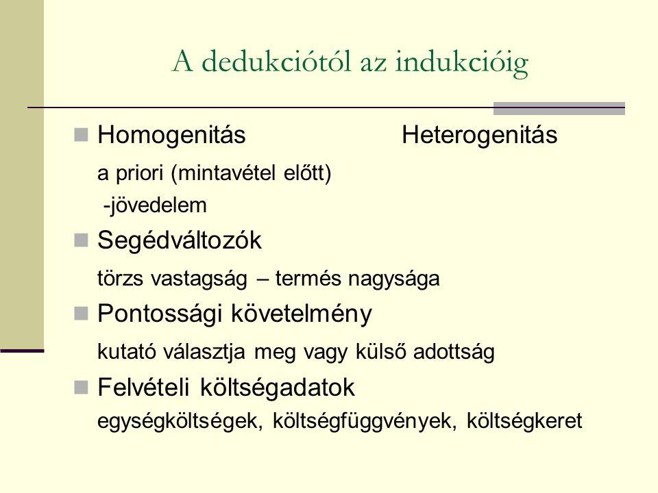 Homogenitás Heterogenitás a priori (mintavétel előtt) -jövedelem Segédváltozók törzs vastagság – termés nagysága Pontossági követelmény kutató választ