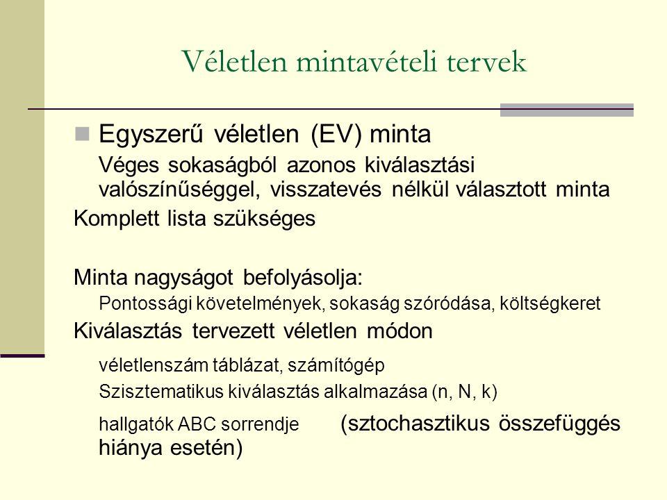 Egyszerű véletlen (EV) minta Véges sokaságból azonos kiválasztási valószínűséggel, visszatevés nélkül választott minta Komplett lista szükséges Minta